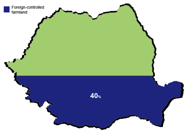 Romania foreign controlled farmland